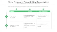Major Economic Plan With New Expectations Ppt PowerPoint Presentation Gallery Graphic Tips PDF