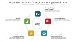 Major Elements For Category Management Plan Ppt Infographic Template Graphics PDF
