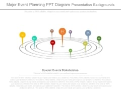 Major Event Planning Ppt Diagram Presentation Backgrounds