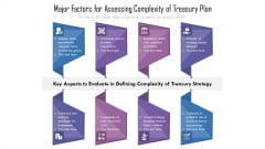 Major Factors For Assessing Complexity Of Treasury Plan Ppt Show Maker PDF