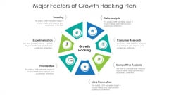 Major Factors Of Growth Hacking Plan Ppt PowerPoint Presentation File Demonstration PDF