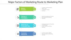 Major Factors Of Marketing Route To Marketing Plan Ppt PowerPoint Presentation Icon Infographics PDF