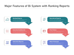 Major Features Of Bi System With Ranking Reports Ppt PowerPoint Presentation Pictures Mockup PDF