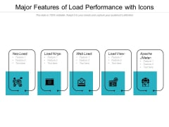 Major Features Of Load Performance With Icons Ppt PowerPoint Presentation File Microsoft PDF