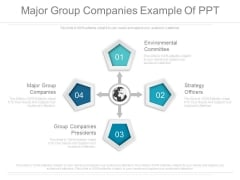 Major Group Companies Example Of Ppt