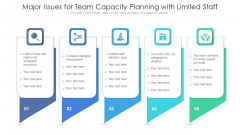 Major Issues For Team Capacity Planning With Limited Staff Ppt PowerPoint Presentation File Visuals PDF