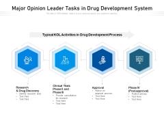 Major Opinion Leader Tasks In Drug Development System Ppt PowerPoint Presentation File Files PDF