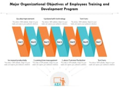 Major Organizational Objectives Of Employees Training And Development Program Ppt PowerPoint Presentation Pictures Example File PDF