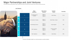 Major Partnerships And Joint Ventures Ppt Inspiration Good PDF
