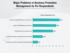 Major Problems In Business Promotion Management As Per Respondents Ppt PowerPoint Presentation Styles Graphics PDF