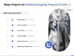 Major Projects For Building Designing Proposal Contd Budget Ppt PowerPoint Presentation Ideas Smartart