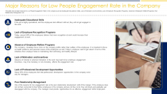 Major Reasons For Low People Engagement Rate In The Company Ppt Summary Deck PDF