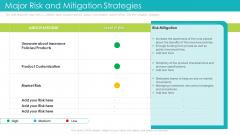 Major Risk And Mitigation Strategies Ppt Model Portfolio PDF