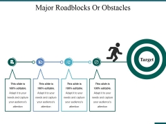Major Roadblocks Or Obstacles Ppt PowerPoint Presentation Pictures Skills