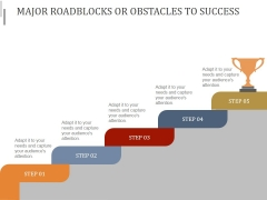 Major Roadblocks Or Obstacles To Success Ppt PowerPoint Presentation Visuals