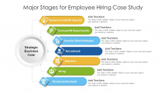 Major Stages For Employee Hiring Case Study Ppt Outline Graphics PDF