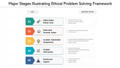 Major Stages Illustrating Ethical Problem Solving Framework Information PDF