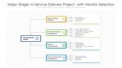 Major Stages In Service Delivery Project With Vendor Selection Ppt PowerPoint Presentation Gallery Icons PDF