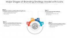 Major Stages Of Branding Strategy Model With Icons Ppt Model Templates PDF
