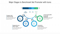 Major Stages To Benchmark Net Promoter With Icons Ppt Summary Model PDF