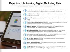 Major Steps In Creating Digital Marketing Plan Ppt PowerPoint Presentation File Visuals PDF