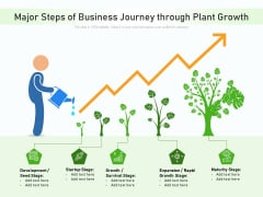 Major Steps Of Business Journey Through Plant Growth Ppt PowerPoint Presentation File Background PDF