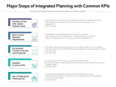 Major Steps Of Integrated Planning With Common Kpis Ppt PowerPoint Presentation File Example File PDF