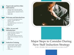 Major Steps To Consider During New Staff Induction Strategy Ppt PowerPoint Presentation Gallery Graphics Tutorials PDF