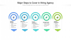 Major Steps To Cover In Hiring Agency Ppt Model Objects PDF