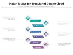 Major Tactics For Transfer Of Data To Cloud Ppt PowerPoint Presentation File Slide Portrait PDF