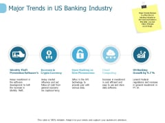 Major Trends In Us Banking Industry Ppt PowerPoint Presentation Infographics Graphic Tips