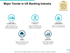 Major Trends In Us Banking Industry Ppt PowerPoint Presentation Summary Portrait