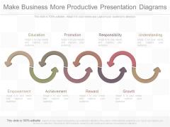 Make Business More Productive Presentation Diagrams