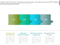 Make New Process Operational Evaluate The New Process Ppt Slides