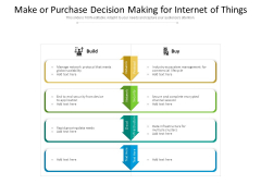 Make Or Purchase Decision Making For Internet Of Things Ppt PowerPoint Presentation Layouts Designs Download PDF