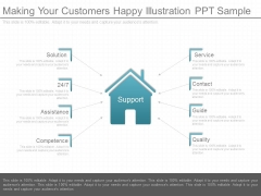 Making Your Customers Happy Illustration Ppt Sample