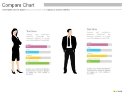 Male And Female Skills Assessment Chart Powerpoint Slides