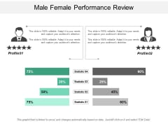 Male Female Performance Review Ppt PowerPoint Presentation File Guidelines