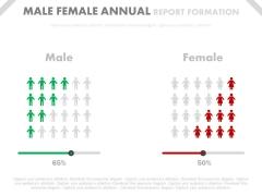 Male Female Ratio Comparison Chart Powerpoint Slides