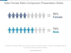 Male Female Ratio Comparison Ppt PowerPoint Presentation Picture