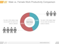 Male Vs Female Work Productivity Comparison Ppt PowerPoint Presentation Slides