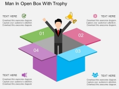 Man In Open Box With Trophy Powerpoint Templates