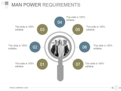 Man Power Requirements Ppt PowerPoint Presentation Deck