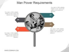Man Power Requirements Ppt PowerPoint Presentation Visual Aids Ideas