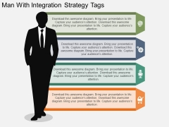 Man With Integration Strategy Tags Powerpoint Template