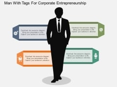 Man With Tags For Corporate Entrepreneurship Powerpoint Template