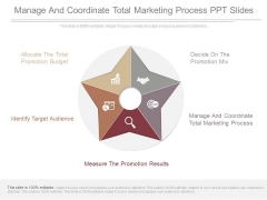 Manage And Coordinate Total Marketing Process Ppt Slides