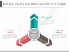Manage Capacity Cost Benefit Analysis Ppt Sample