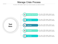 Manage Crisis Process Ppt PowerPoint Presentation Pictures Objects Cpb Pdf