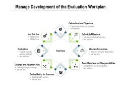 Manage Development Of The Evaluation Workplan Ppt PowerPoint Presentation Infographic Template Good